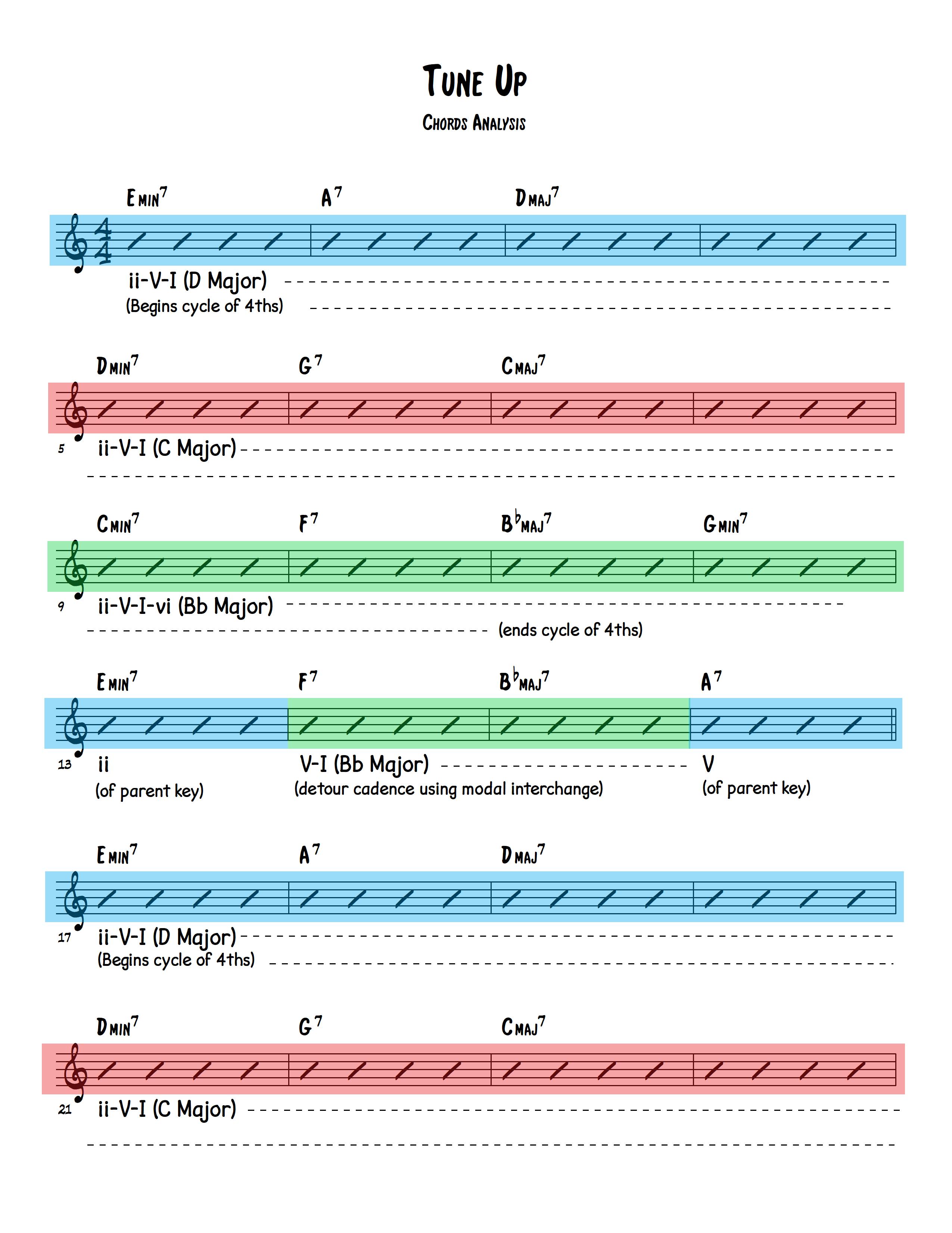 Tune Up (Chords Analysis 1)