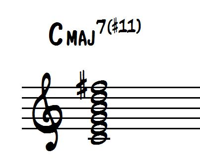 Cmaj7#11